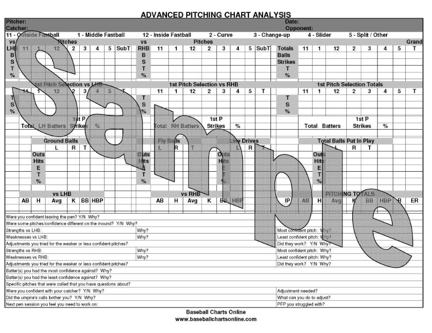 Pitching Chart And Analysis