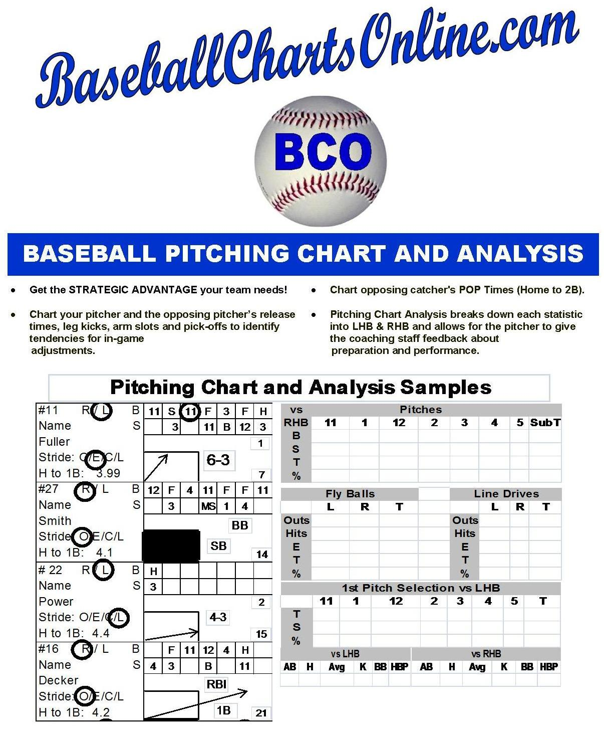 pitch chart template